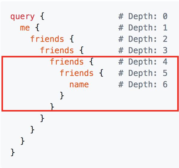 Query Depth Example