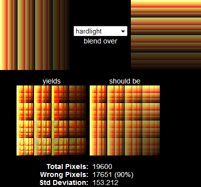 comparison of result versus intended for hard light blend mode