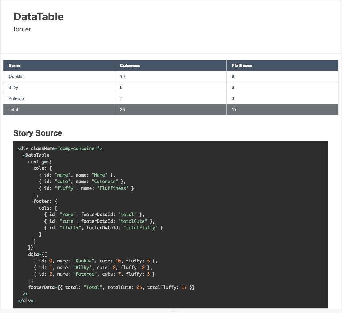 storybook-addon-prettier-source 4 0 0-alpha 17 on npm