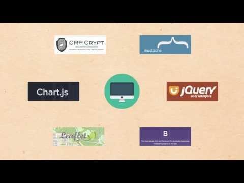 Chagry Framework