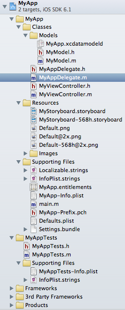 MyApp Files