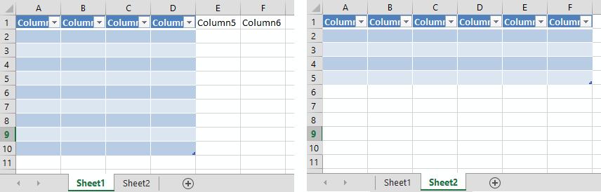 tabel_actual