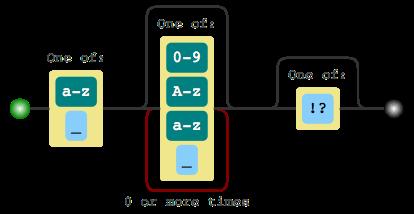 variable naming