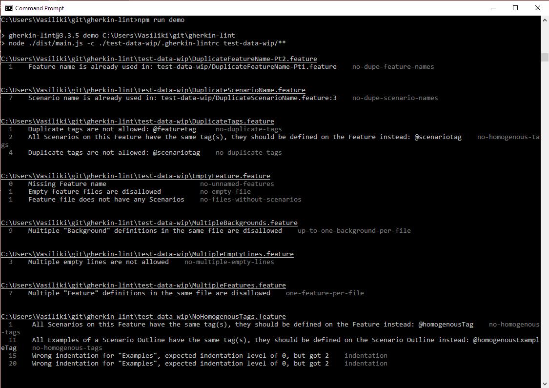 GitHub - vsiakka/gherkin-lint: A Gherkin linter/validator