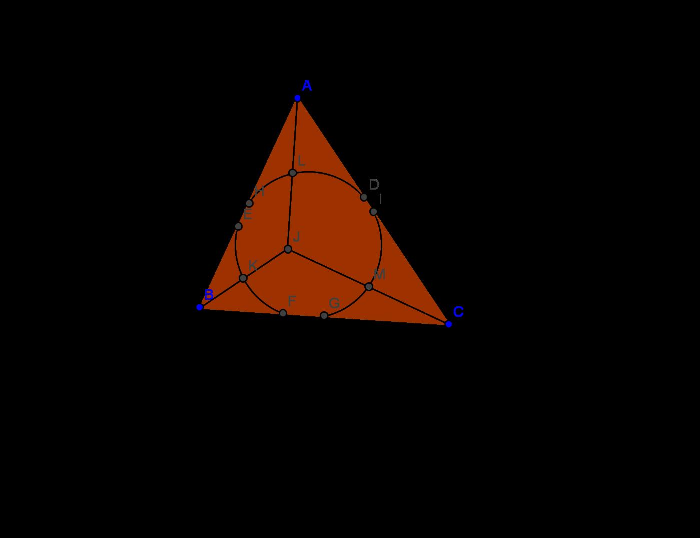 Feuerbach-kör
