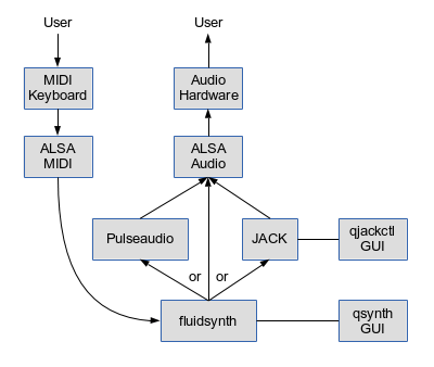 GitHub - robbie-cao/kb-audio: Audio Knowledge Base and Best