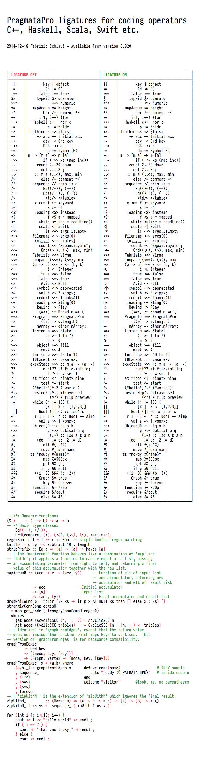 PragmataPro Haskell ligatures list