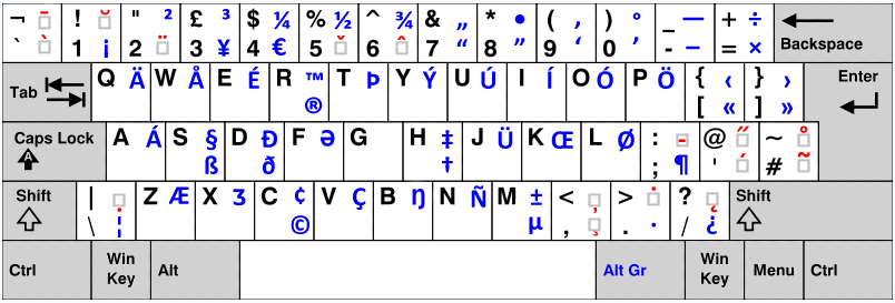 Original keyboard layout