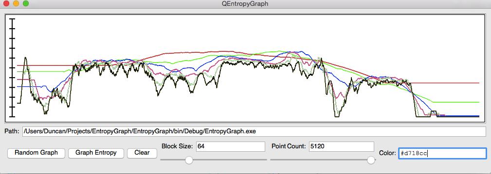 GitHub - x64dbg/QtEntropyGraph: Entropy Graph in Qt