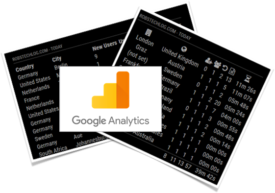 Screenshot of a MMM-GoogleAnalytics