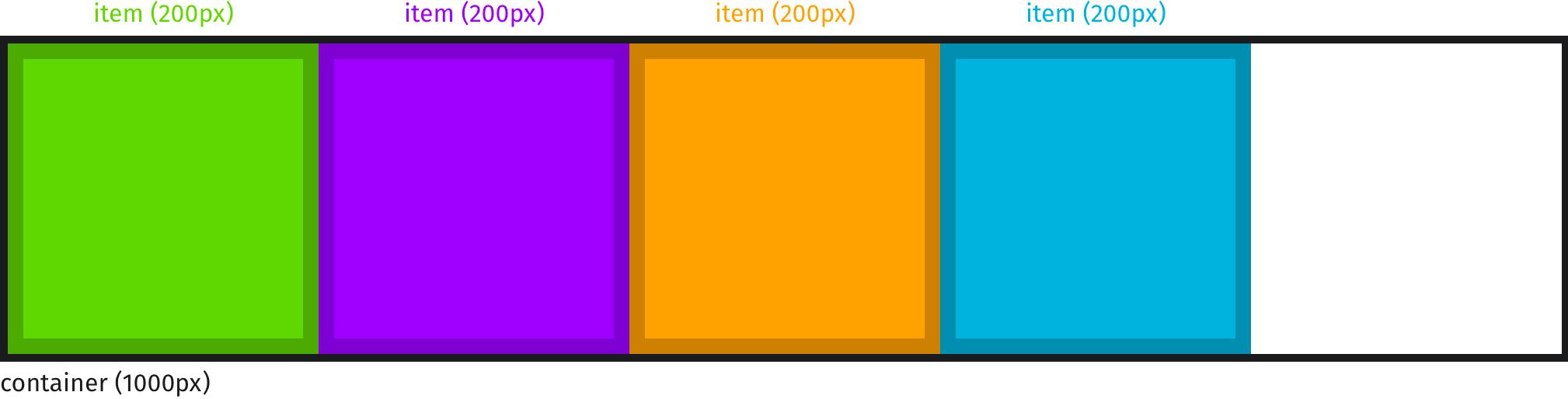 Flex элементы внутри flex контейнера