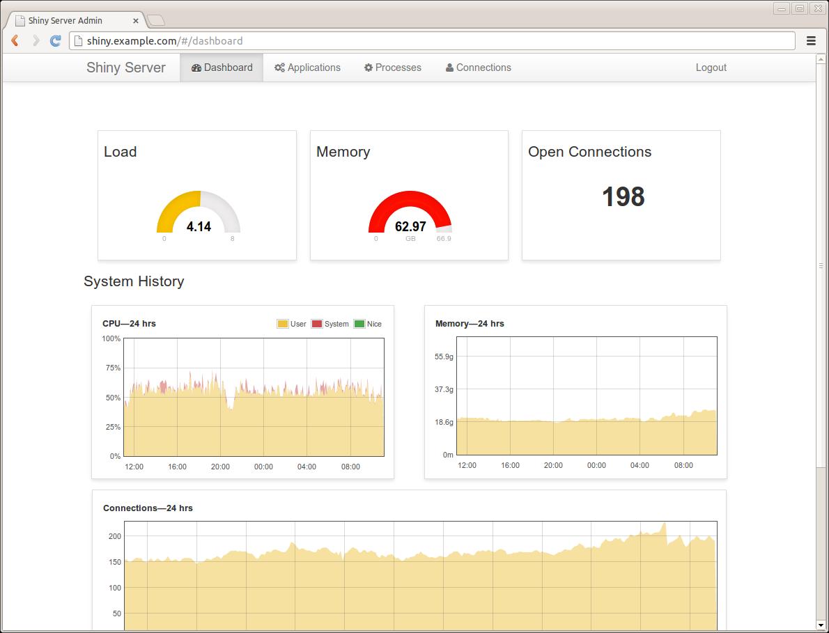 Shiny Server Introduction · rstudio/shiny-server Wiki · GitHub