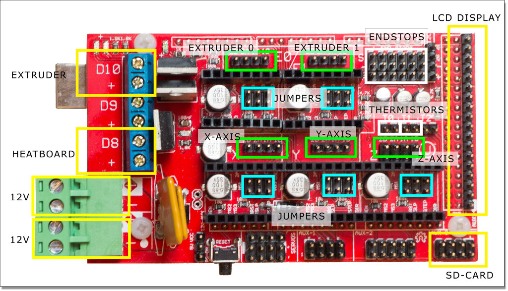 Arduino RAMPS v1.4