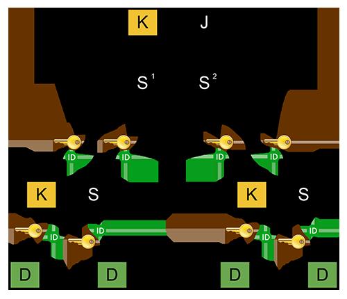 Immutable File Diagram