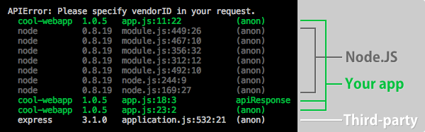 Example of stack-formatted stack trace in the terminal.