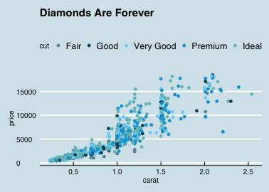 plot of chunk economist