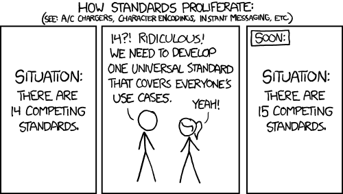 XKCD: Standards