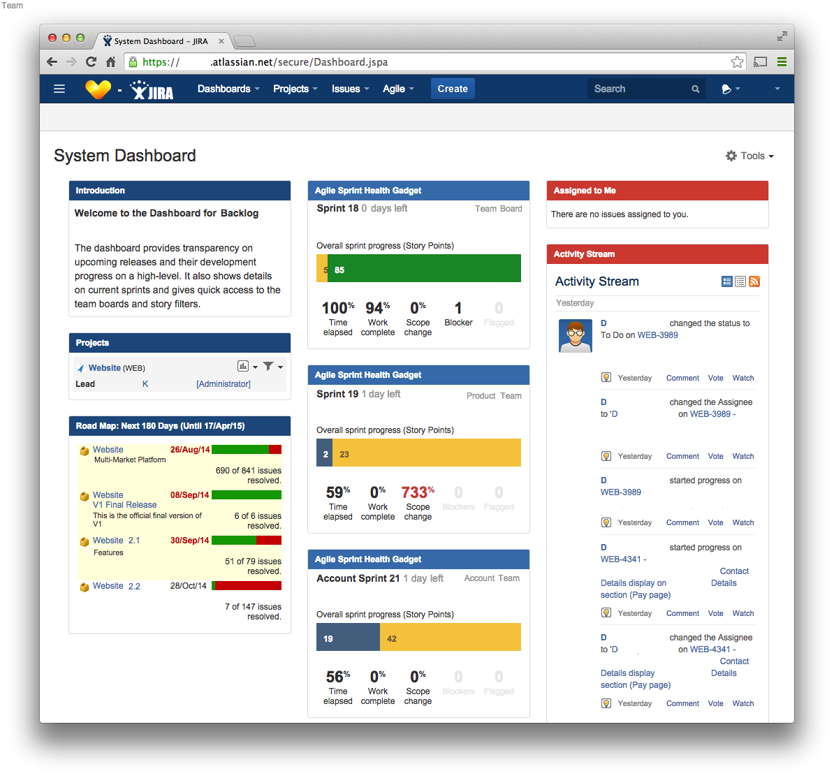 How To Build A Dashboard Using Confluence