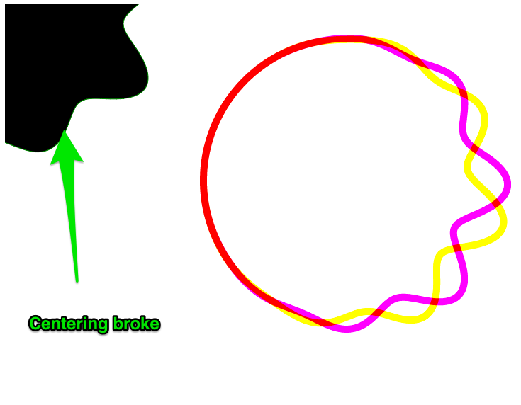 broke this line's centering