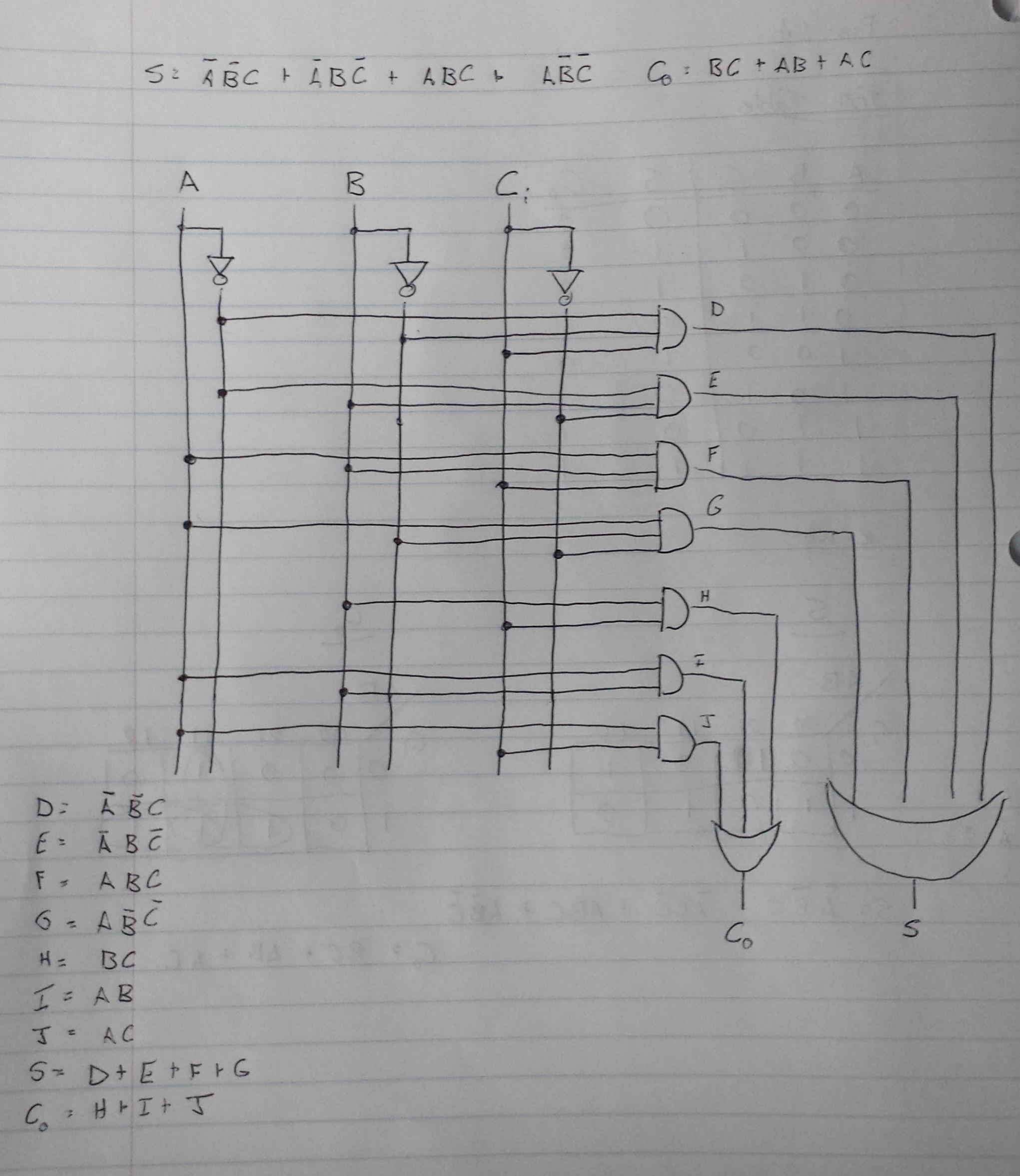 Ece281 Lab2 Readmemd At Master Chrismkiernan Github 4 Bit Adder Logic Diagram Schematic
