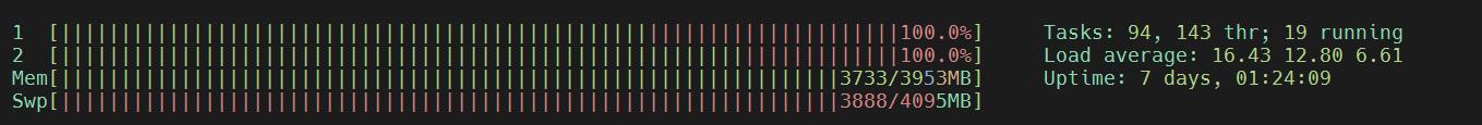 Pretty busy server