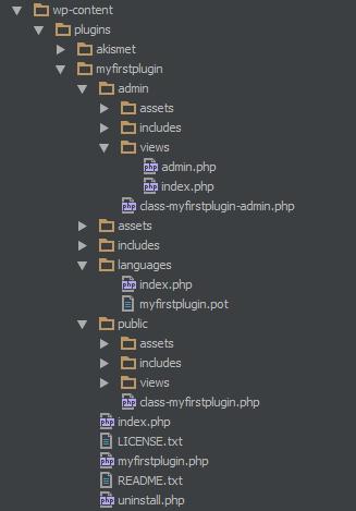 Output Folder Structure
