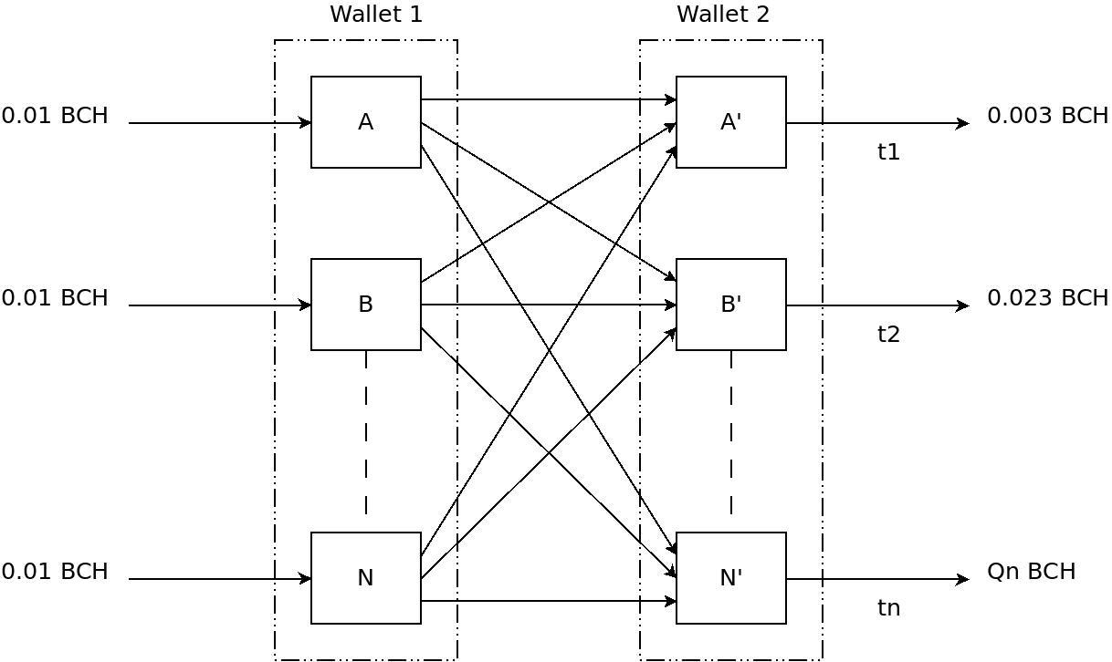 Bootstrap Bots Diagram