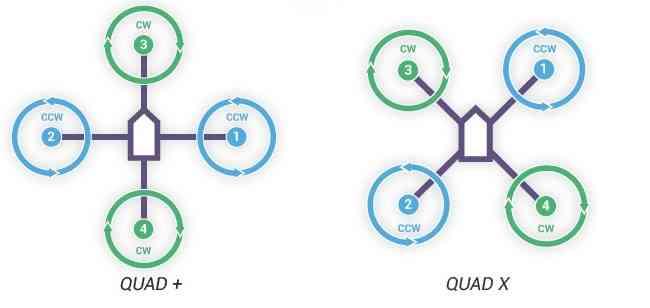 ArduCopter QuadX and QuadPlus configs