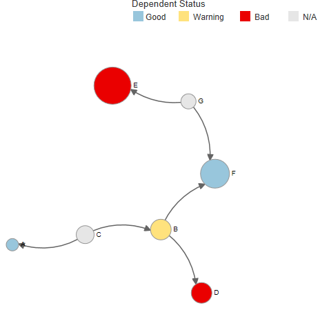 Github skokenesqvext directeddiagram a qlikview extension it takes in data about source nodes target nodes and the relationships between them and draws a directed diagram nodes can be sized and colored based on ccuart Choice Image