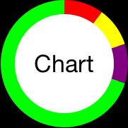 CircleStatus img1