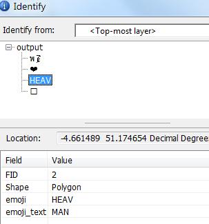 Encoding Issue with emoji-unicode in column of ESRI shapefile