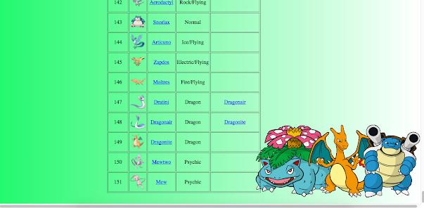 Bottom of Pokemon Chart
