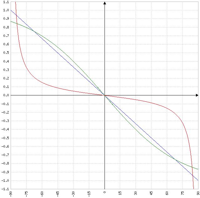 plot of algorithms