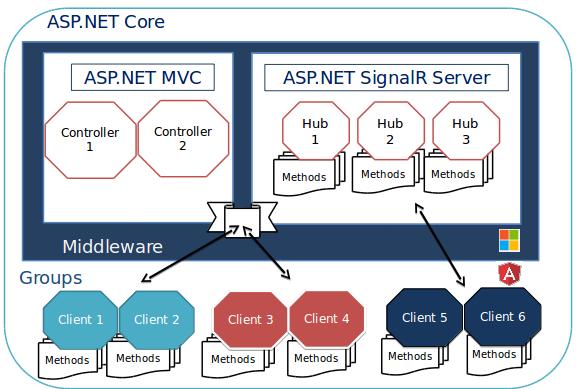 dotnet-core-api-14
