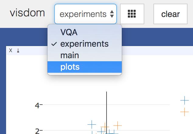 Visdom:为Torch和Numpy创建和组织实时可视化的工具- Python开发
