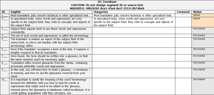 Anatomy of an RTF table