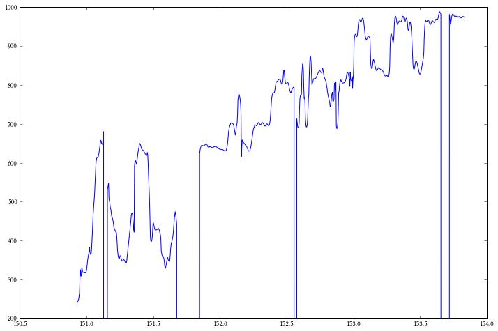 Github Gopalkoduriintonation A Python Library To Analyze Tuning