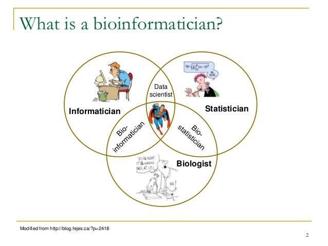 http://www.slideshare.net/ChristianFrech/how-to-be-a-bioinformatician
