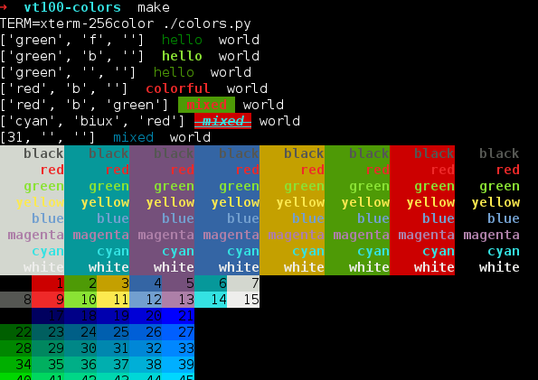 Vt100 Colors Readme Md At Master Bekar Vt100 Colors Github