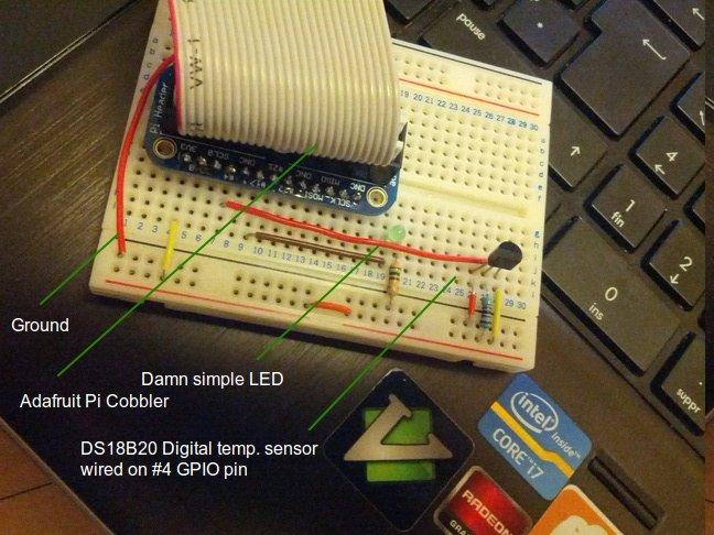 Circuit snapshot