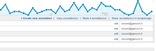 Paste stored annotations