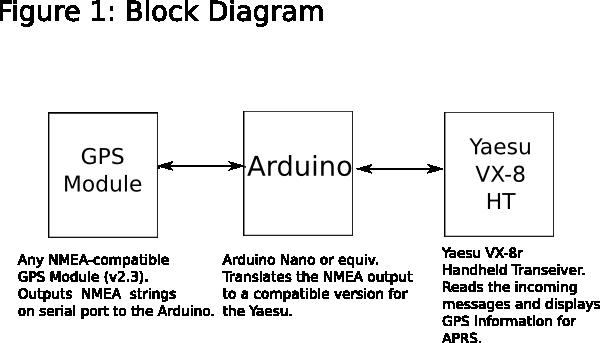 BlockDiagram