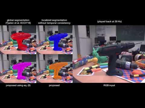 ICCV'17 supplementary video.