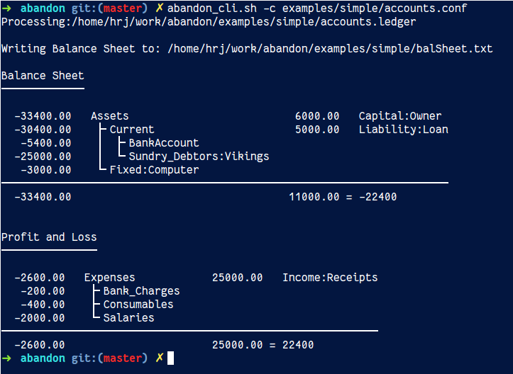 Abandon Text output Screenshot