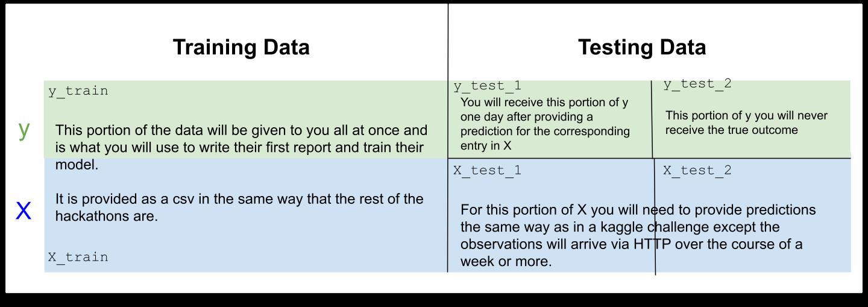 GitHub - LDSSA/batch2-capstone: Capstone Project Data and