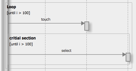 JUMLY Demo to edit an UML sequence diagram interactive try me -2