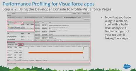 Salesforce Summaries - Introduction to Performance Profiling of