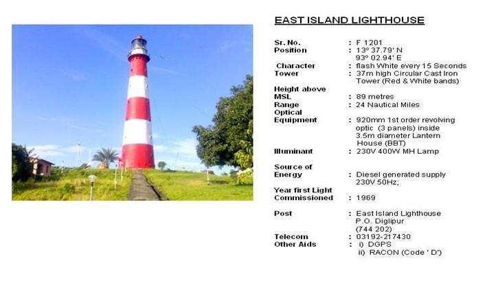 East Island