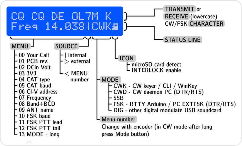 LCD menu
