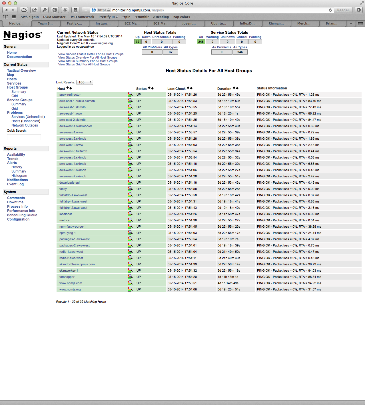 Nagios in action